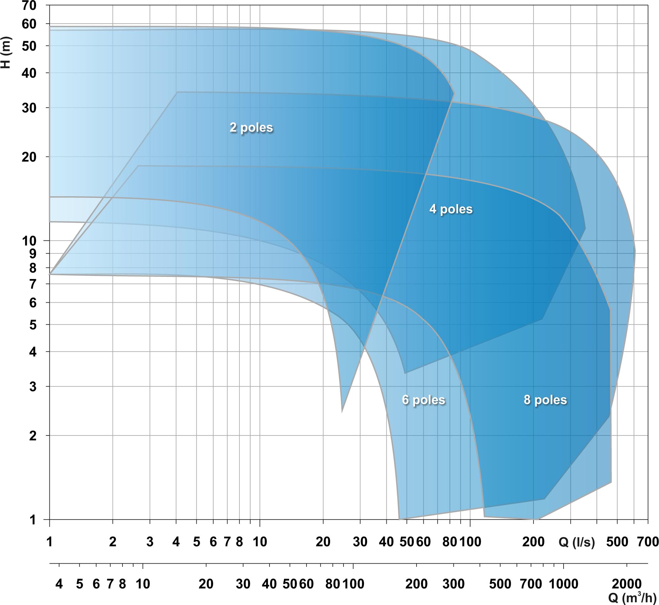 media/image/35/25/39/C_curve.jpg