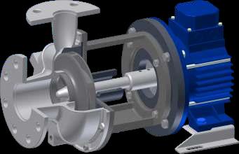 Kreiselpumpen mit geschlossenem Laufrad nach Norm ISO 2858