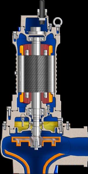 Tauchmotorpumpe mit Sand-Vortex Freistromlaufrad, PU-beschichtet