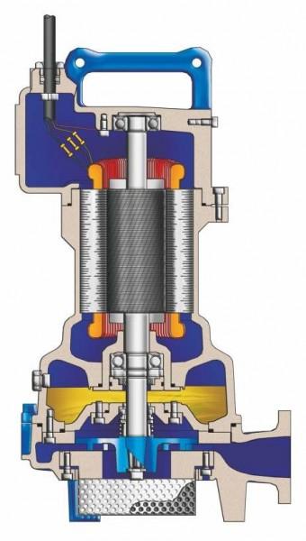 Schmutzwassertauchpumpe mit offenem Mehrschaufelrad