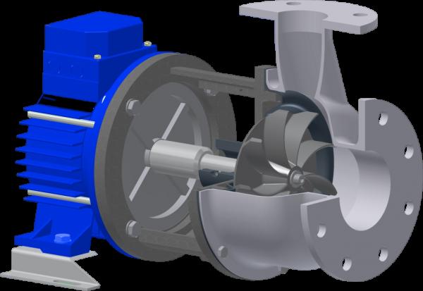 Kreiselpumpen mit Vortex Laufrad nach Norm ISO 2858